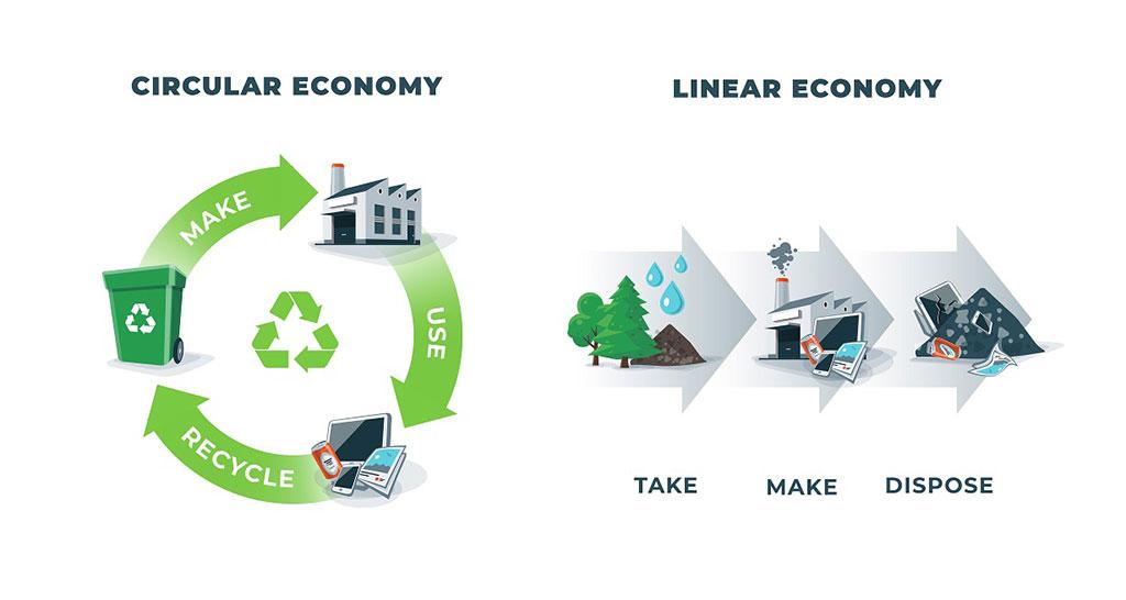 economia circolare e lineare a confronto