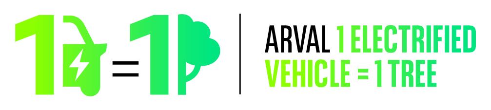 1 Electrified Vehicle = 1 Tree: il nuovo progetto internazionale sulla biodiversità lanciato da Arval 1